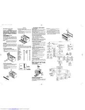 Frigidaire FMV145 Manuals
