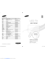 Samsung UE40D8000 Manuals
