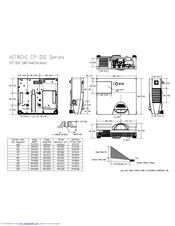 Hitachi CP-D10 Manuals