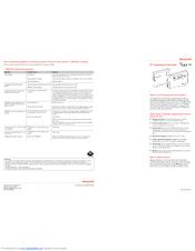 Honeywell RF CM61NG Manuals