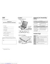 Ibm ThinkPad 600 Manuals