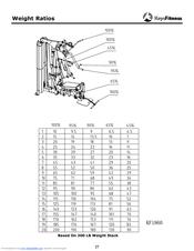 Keys Fitness KF-1860 Manuals