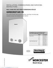 worcester greenstar ri wiring diagram somfy motors installation and servicing instructions pdf download