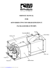 Rv Products 6535 SERIES Manuals