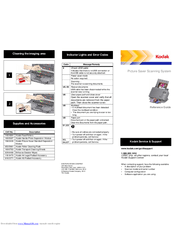 Kodak i2600 Manuals