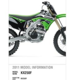 kawasaki kx250f 2011 information manual [ 173 x 245 Pixel ]