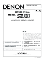 Denon AVC-3890 Manuals