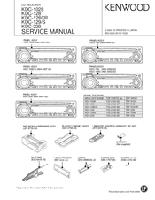 Kenwood KDC 1028 Manuals