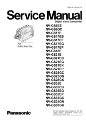 Panasonic NV-GS17EB Manuals
