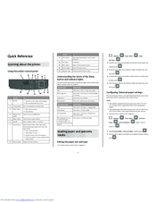 Lexmark MX310dn Manuals