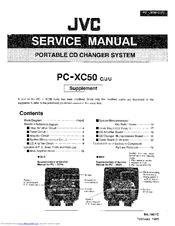 Jvc PC-XC50 Manuals