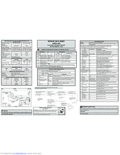 Frigidaire R134a Manuals