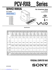 Sony VAIO PCV-RX821 Manuals