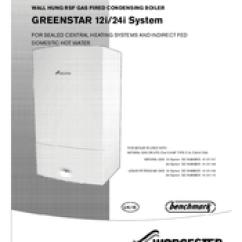 Worcester Bosch 24i System Boiler Wiring Diagram Backup Light Greenstar Junior Manuals Instruction Manual