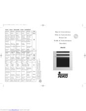 Teka HA-850 Manuals
