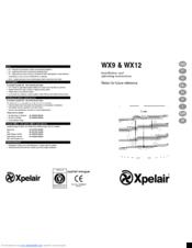Xpelair WX9 Manuals