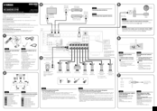 Yamaha RX-V677 Manuals