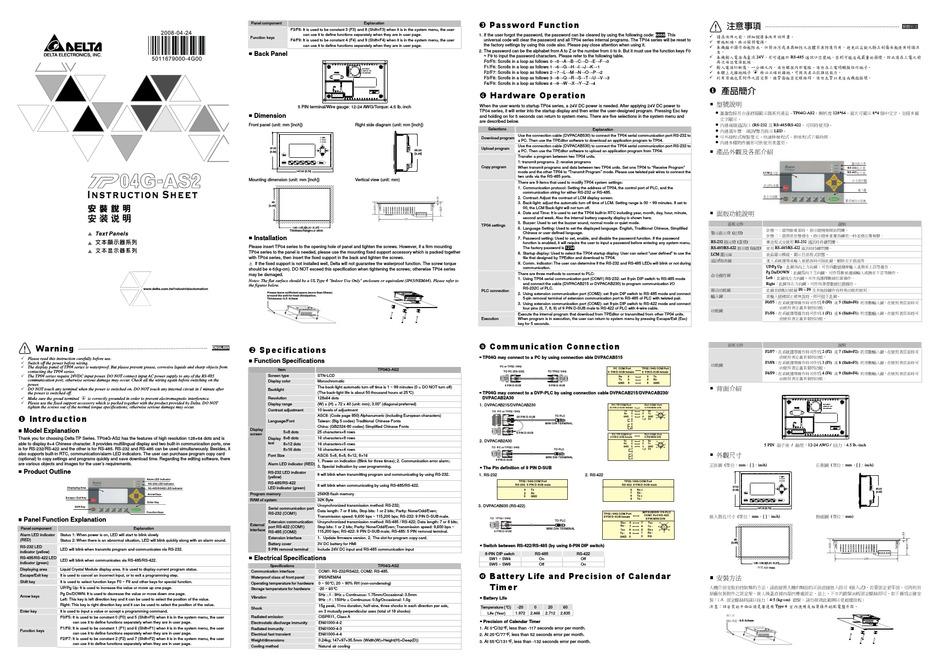 DELTA ELECTRONICS TERMINAL PANELS SERIES TP04G-AS2