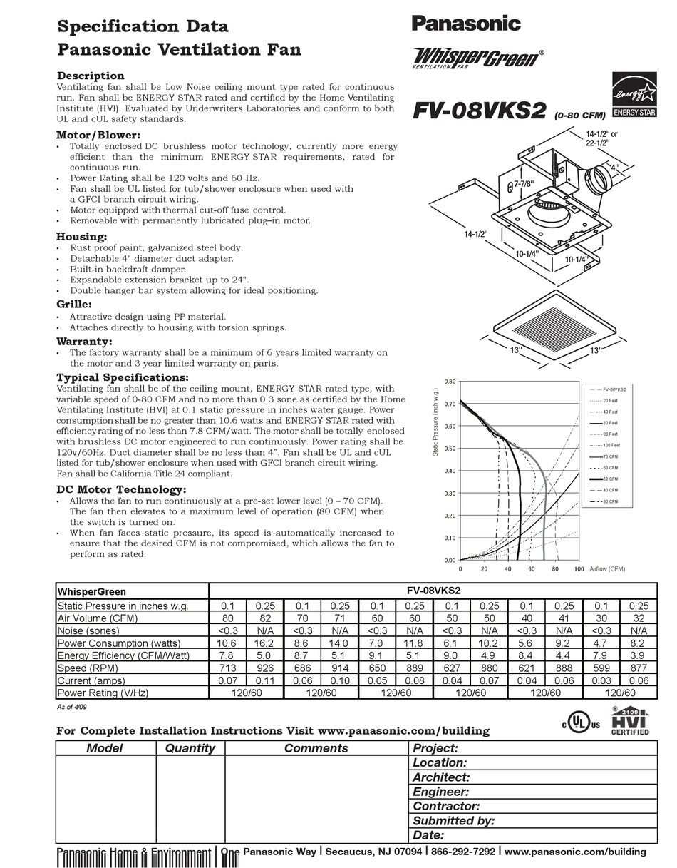 PANASONIC WHISPERGREEN FV-08VKS2 SPECIFICATIONS Pdf