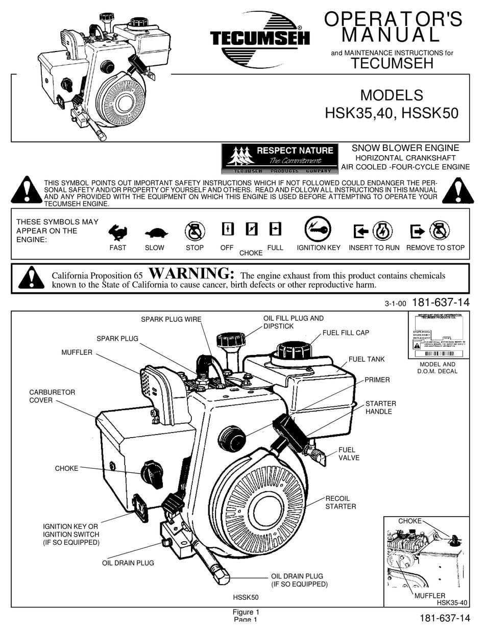 Tecumseh Engine Parts Diagram Download : tecumseh, engine, parts, diagram, download, TECUMSEH, HSK35, OPERATOR'S, MANUAL, Download, ManualsLib