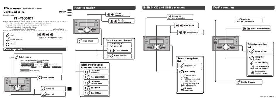 PIONEER FH-P8000BT QUICK START MANUAL Pdf Download