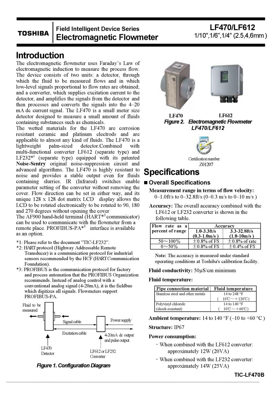TOSHIBA ELECTROMAGNETIC FLOWMETER LF470/LF612