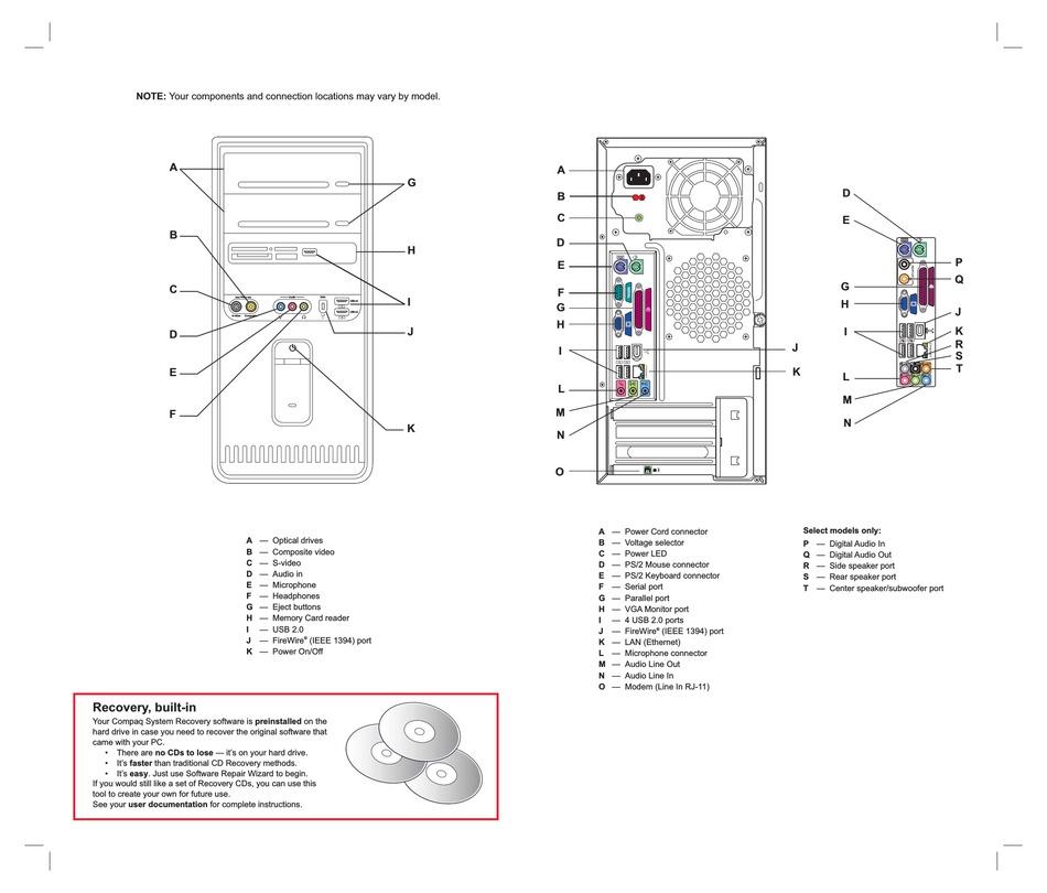 HP COMPAQ PRESARIO,PRESARIO SR1005 CONNECTION MANUAL Pdf