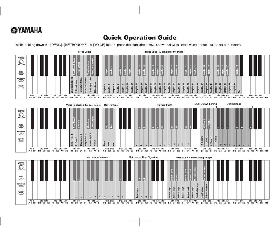 YAMAHA CLP-115 QUICK OPERATION MANUAL Pdf Download