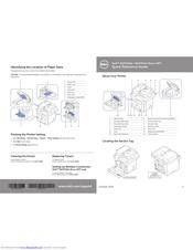 Dell B2375dnf Mono Manuals