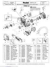 Poulan Pro P3314 Manuals