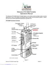 Motorola ASTRO XTS 5000 Manuals