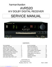 Harman Kardon AVR 520 Manuals