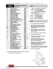 Arb CKMA12 Manuals