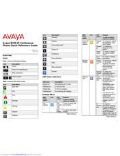 Avaya B189 Manuals