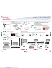 Toshiba 49L310U Manuals