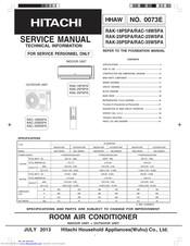 Hitachi RAK-35PSPA Manuals