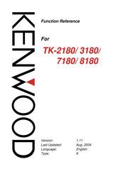 Kenwood TK-7180 Manuals