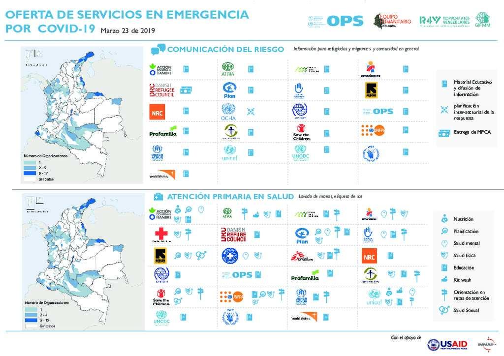 Servicio de Plomería en Caracas