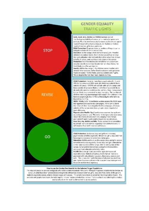 small resolution of gender traffic lights sept 2014