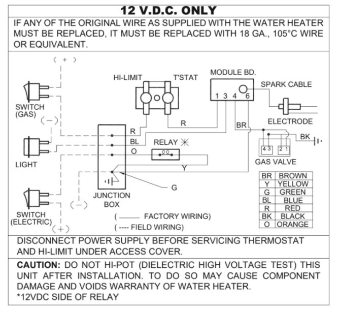 do you have a wiring diagram suburban 232882 rv water