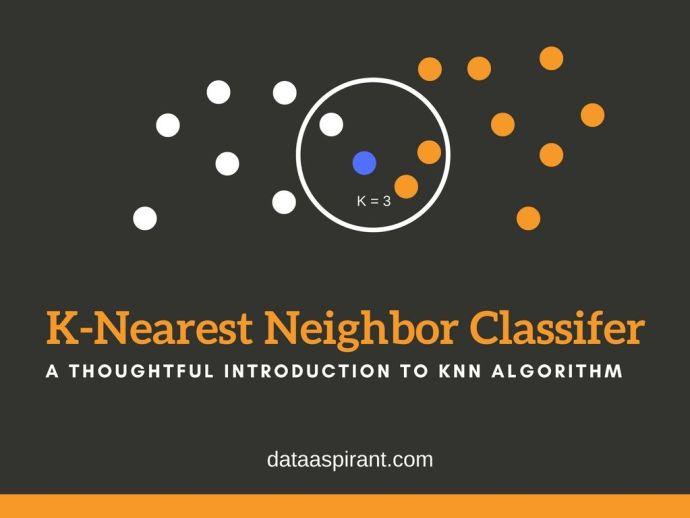 Introduction to K-nearest neighbor classifier