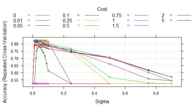 svm_radial_grid