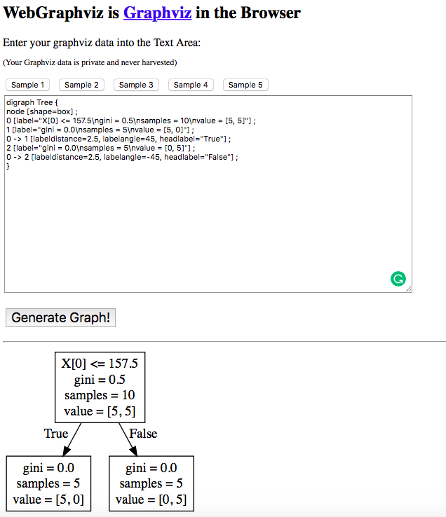 decision tree visualization with graphviz