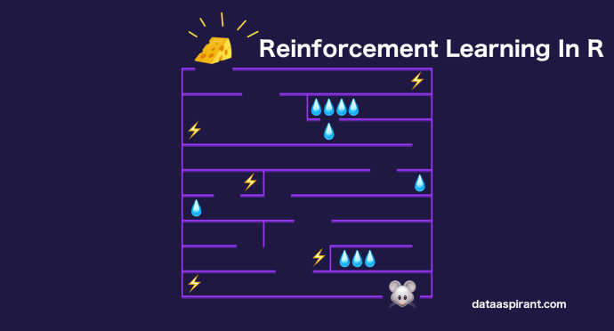 How to perform Reinforcement learning with R