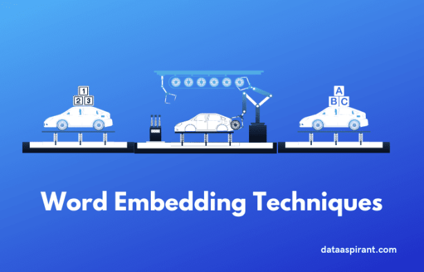 Popular Word Embedding Techniques