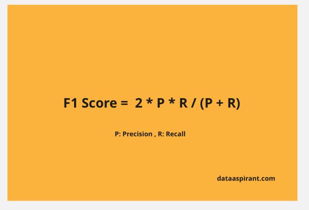 f1 score formula