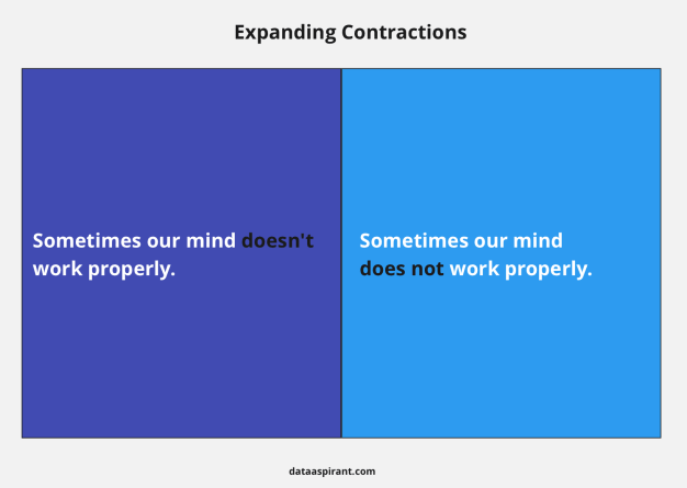 Expanding Contractions