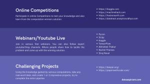 Data science online platforms links