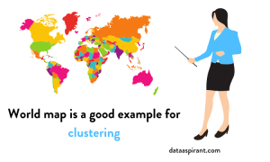 Clustering Example