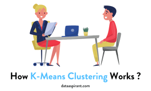 How K-means Clustering Works